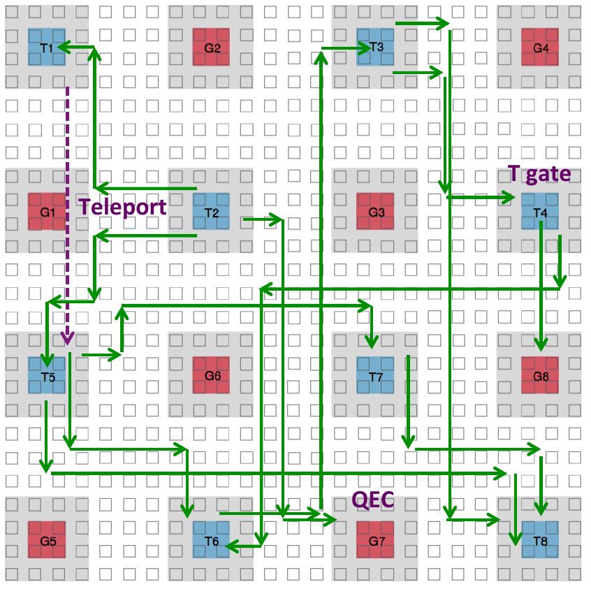 Qarch Quantumarchitectureprinceton Github Io